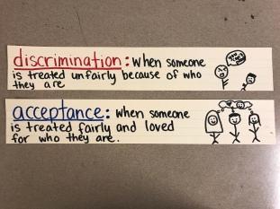Vocabulary Cards on Sentence Strips